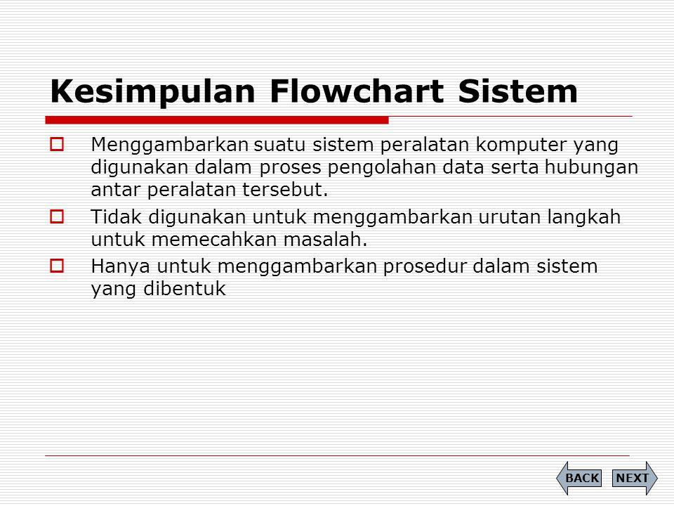 Kesimpulan Flowchart Sistem  Menggambarkan suatu sistem peralatan komputer yang digunakan dalam proses pengolahan data serta hubungan antar peralatan