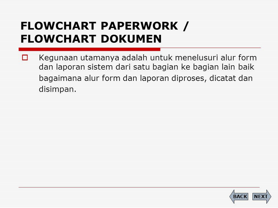 FLOWCHART PAPERWORK / FLOWCHART DOKUMEN  Kegunaan utamanya adalah untuk menelusuri alur form dan laporan sistem dari satu bagian ke bagian lain baik
