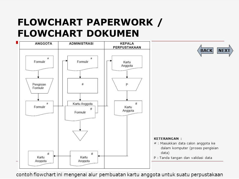FLOWCHART PAPERWORK / FLOWCHART DOKUMEN contoh flowchart ini mengenai alur pembuatan kartu anggota untuk suatu perpustakaan KETERANGAN : # : Masukkan