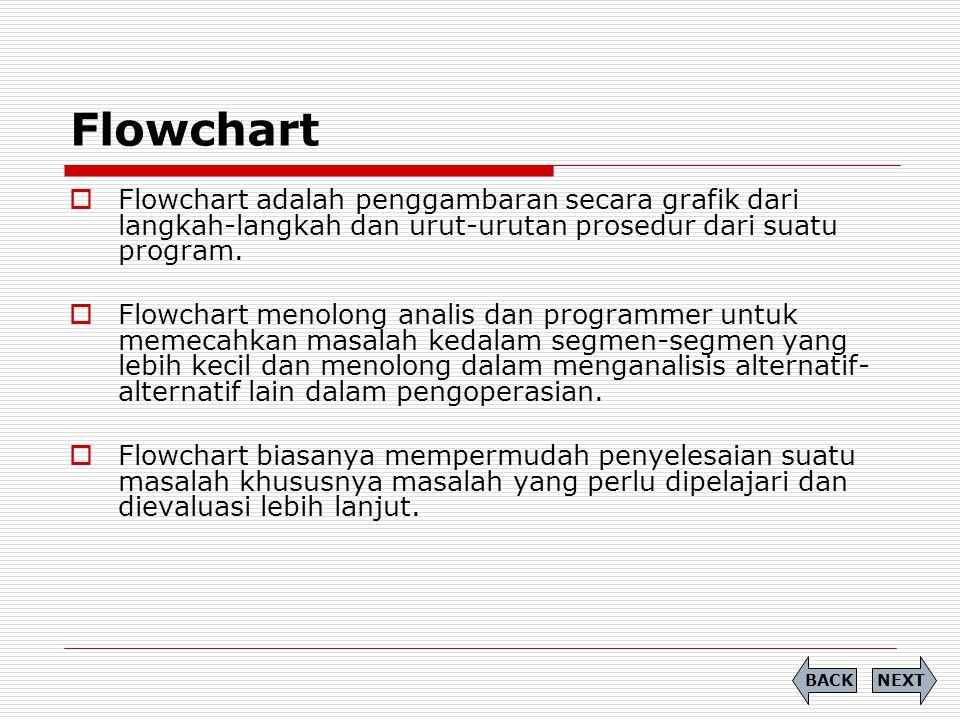 Flowchart  Flowchart adalah penggambaran secara grafik dari langkah-langkah dan urut-urutan prosedur dari suatu program.  Flowchart menolong analis