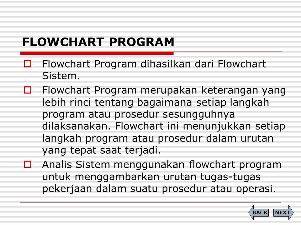 FLOWCHART PROGRAM  Flowchart Program dihasilkan dari Flowchart Sistem.  Flowchart Program merupakan keterangan yang lebih rinci tentang bagaimana se