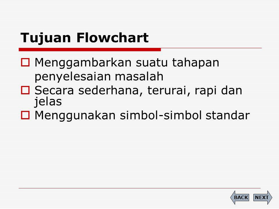Tujuan Flowchart  Menggambarkan suatu tahapan penyelesaian masalah  Secara sederhana, terurai, rapi dan jelas  Menggunakan simbol-simbol standar NE