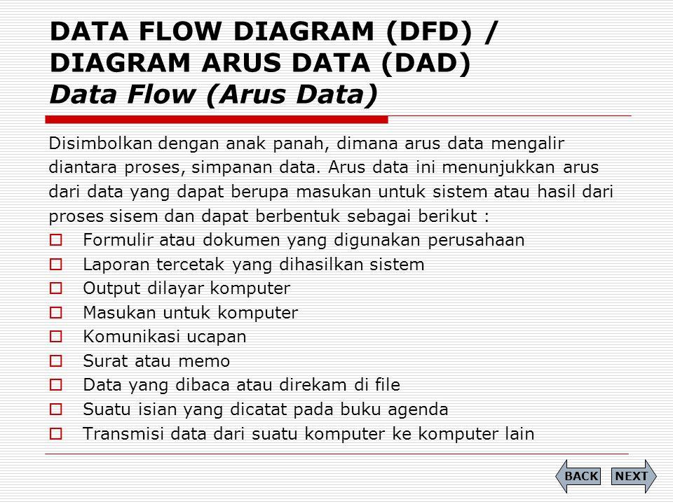 DATA FLOW DIAGRAM (DFD) / DIAGRAM ARUS DATA (DAD) Data Flow (Arus Data) Disimbolkan dengan anak panah, dimana arus data mengalir diantara proses, simp