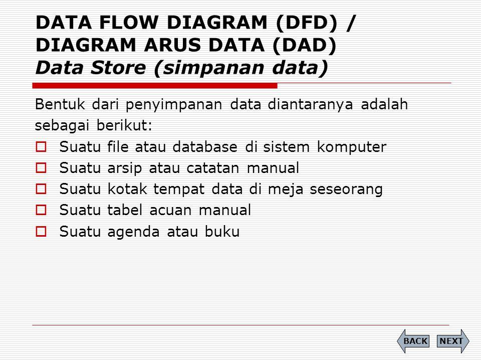 DATA FLOW DIAGRAM (DFD) / DIAGRAM ARUS DATA (DAD) Data Store (simpanan data) Bentuk dari penyimpanan data diantaranya adalah sebagai berikut:  Suatu