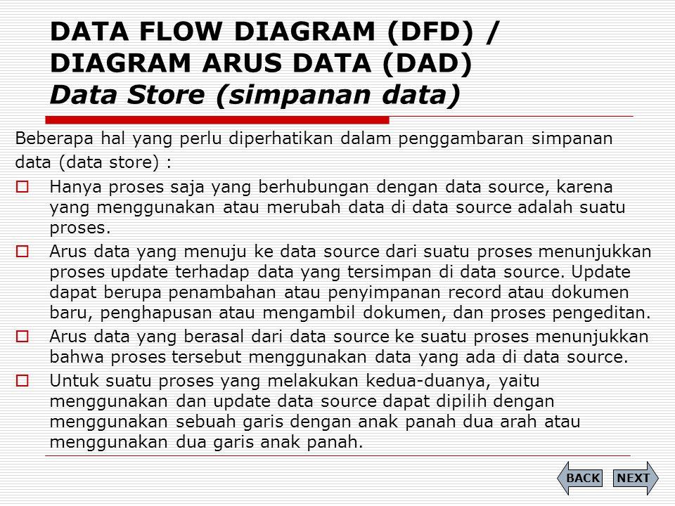 DATA FLOW DIAGRAM (DFD) / DIAGRAM ARUS DATA (DAD) Data Store (simpanan data) Beberapa hal yang perlu diperhatikan dalam penggambaran simpanan data (da