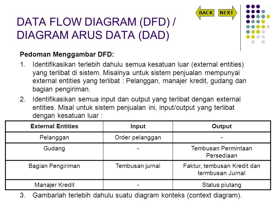 DATA FLOW DIAGRAM (DFD) / DIAGRAM ARUS DATA (DAD) Pedoman Menggambar DFD: 1.Identifikasikan terlebih dahulu semua kesatuan luar (external entities) ya