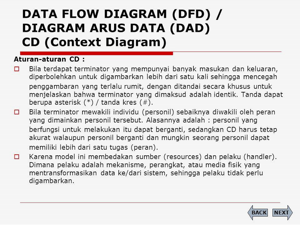 DATA FLOW DIAGRAM (DFD) / DIAGRAM ARUS DATA (DAD) CD (Context Diagram) Aturan-aturan CD :  Bila terdapat terminator yang mempunyai banyak masukan dan