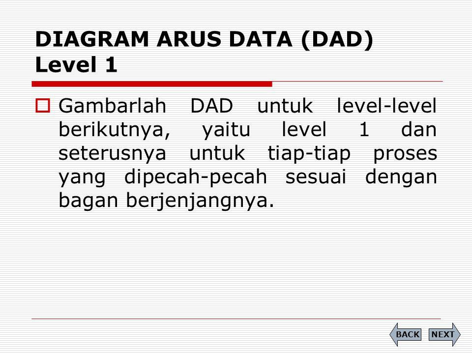 DIAGRAM ARUS DATA (DAD) Level 1  Gambarlah DAD untuk level-level berikutnya, yaitu level 1 dan seterusnya untuk tiap-tiap proses yang dipecah-pecah s