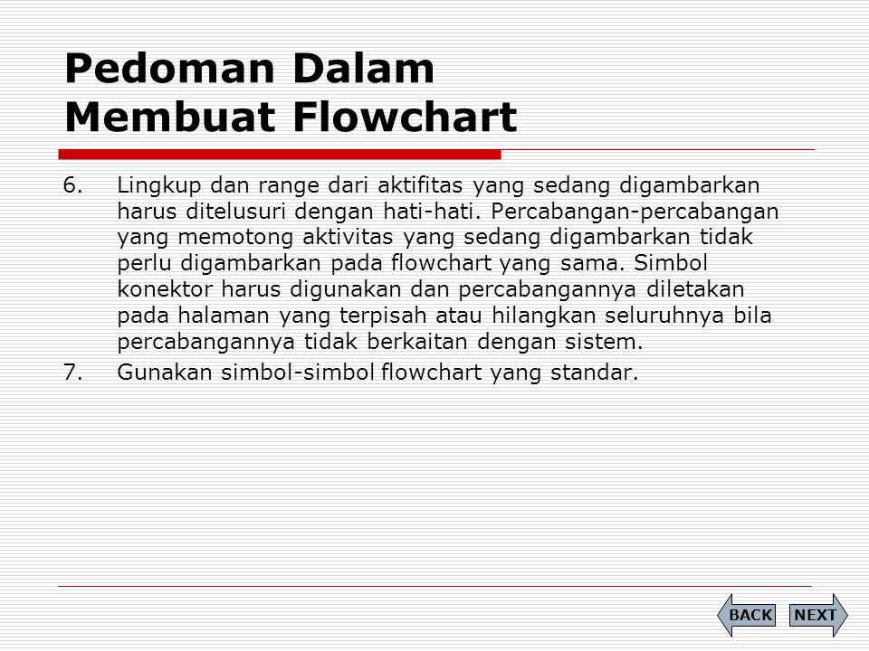 Pedoman Dalam Membuat Flowchart 6. Lingkup dan range dari aktifitas yang sedang digambarkan harus ditelusuri dengan hati-hati. Percabangan-percabangan