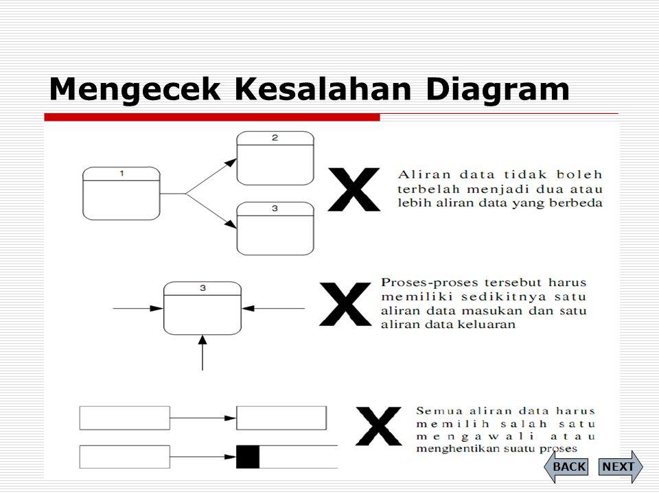 Mengecek Kesalahan Diagram NEXTBACK