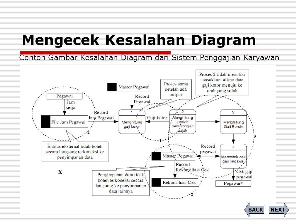Mengecek Kesalahan Diagram Contoh Gambar Kesalahan Diagram dari Sistem Penggajian Karyawan NEXTBACK