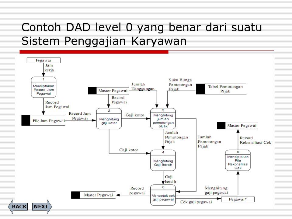 Contoh DAD level 0 yang benar dari suatu Sistem Penggajian Karyawan NEXTBACK