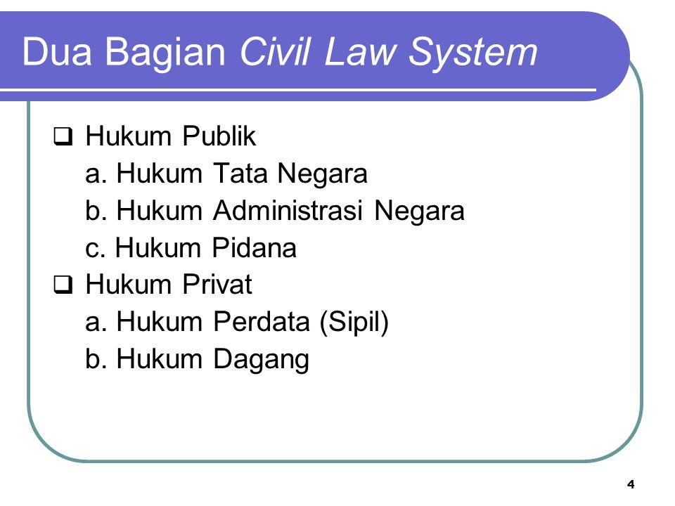 Dua Bagian Civil Law System  Hukum Publik a. Hukum Tata Negara b. Hukum Administrasi Negara c. Hukum Pidana  Hukum Privat a. Hukum Perdata (Sipil) b