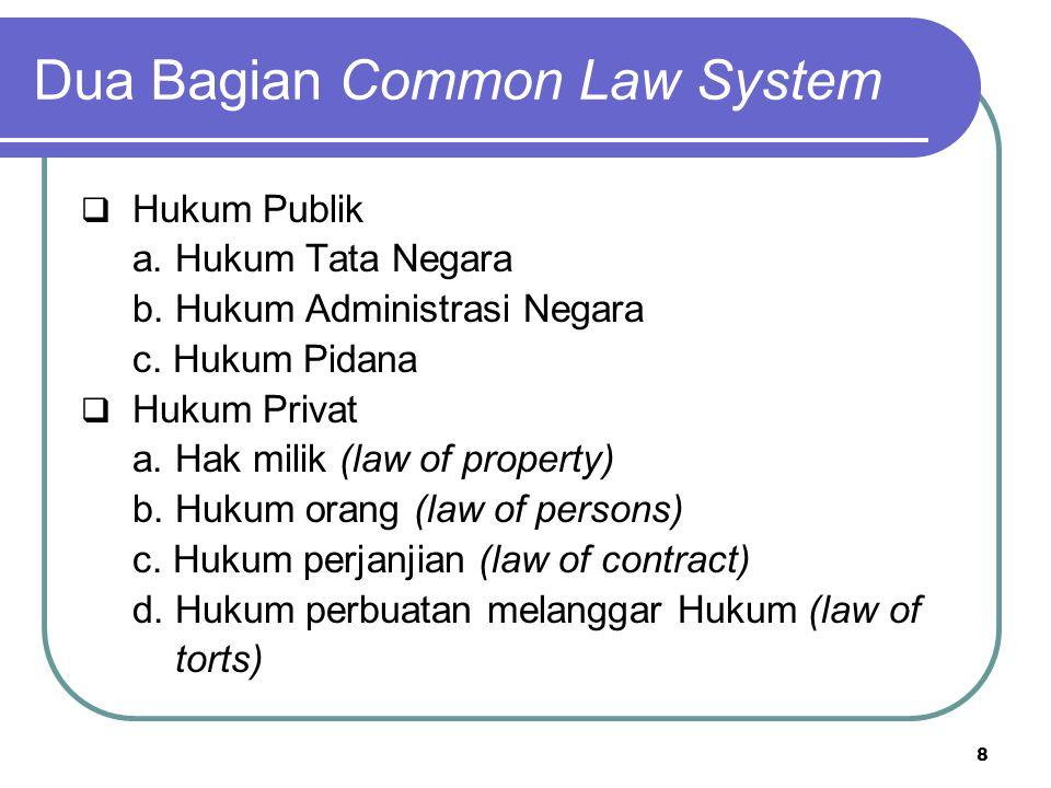 Dua Bagian Common Law System  Hukum Publik a. Hukum Tata Negara b. Hukum Administrasi Negara c. Hukum Pidana  Hukum Privat a. Hak milik (law of prop