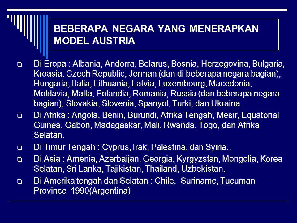 BEBERAPA NEGARA YANG MENERAPKAN MODEL AUSTRIA  Di Eropa : Albania, Andorra, Belarus, Bosnia, Herzegovina, Bulgaria, Kroasia, Czech Republic, Jerman (