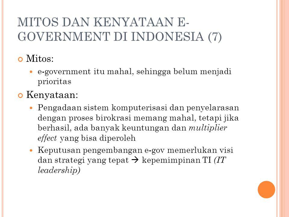 MITOS DAN KENYATAAN E- GOVERNMENT DI INDONESIA (7) Mitos: e-government itu mahal, sehingga belum menjadi prioritas Kenyataan: Pengadaan sistem kompute