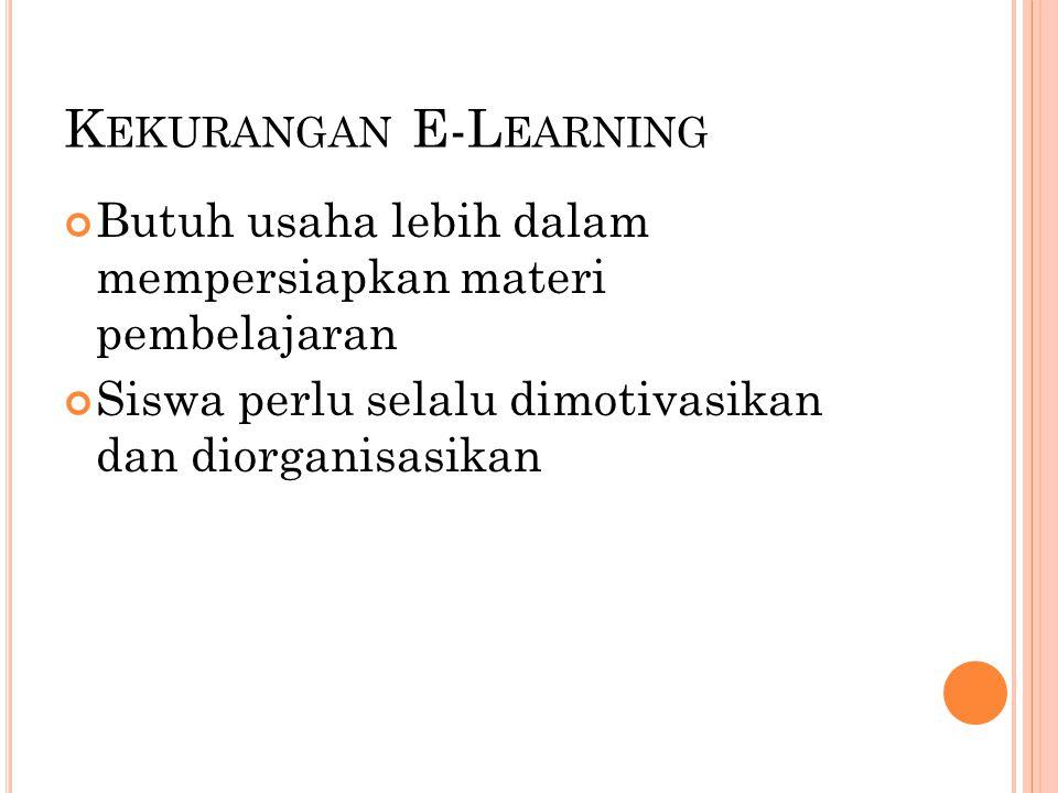 K EKURANGAN E-L EARNING Butuh usaha lebih dalam mempersiapkan materi pembelajaran Siswa perlu selalu dimotivasikan dan diorganisasikan