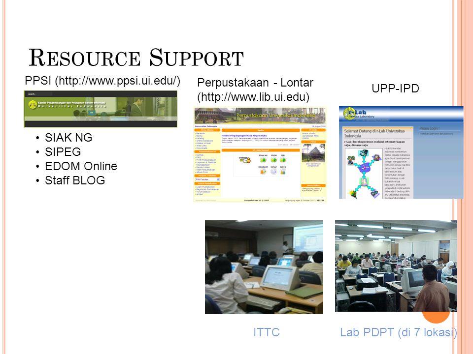 R ESOURCE S UPPORT PPSI (http://www.ppsi.ui.edu/) SIAK NG SIPEG EDOM Online Staff BLOG Perpustakaan - Lontar (http://www.lib.ui.edu) ITTCLab PDPT (di