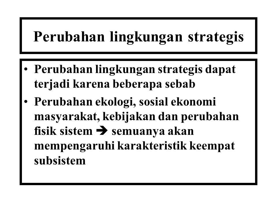 Perubahan lingkungan strategis Perubahan lingkungan strategis dapat terjadi karena beberapa sebab Perubahan ekologi, sosial ekonomi masyarakat, kebija