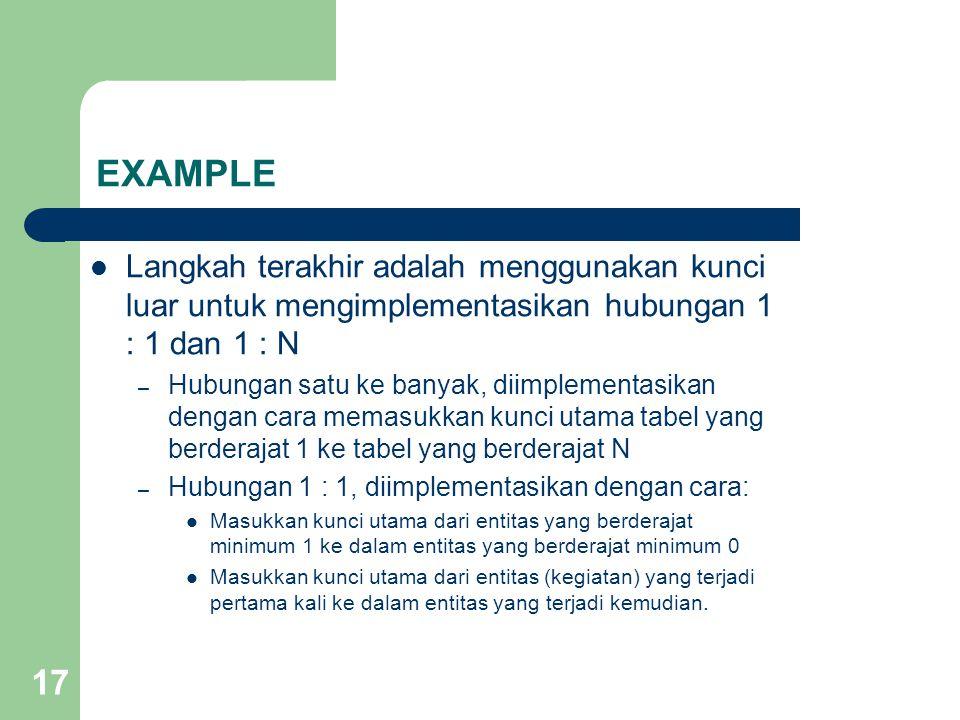 17 Langkah terakhir adalah menggunakan kunci luar untuk mengimplementasikan hubungan 1 : 1 dan 1 : N – Hubungan satu ke banyak, diimplementasikan deng