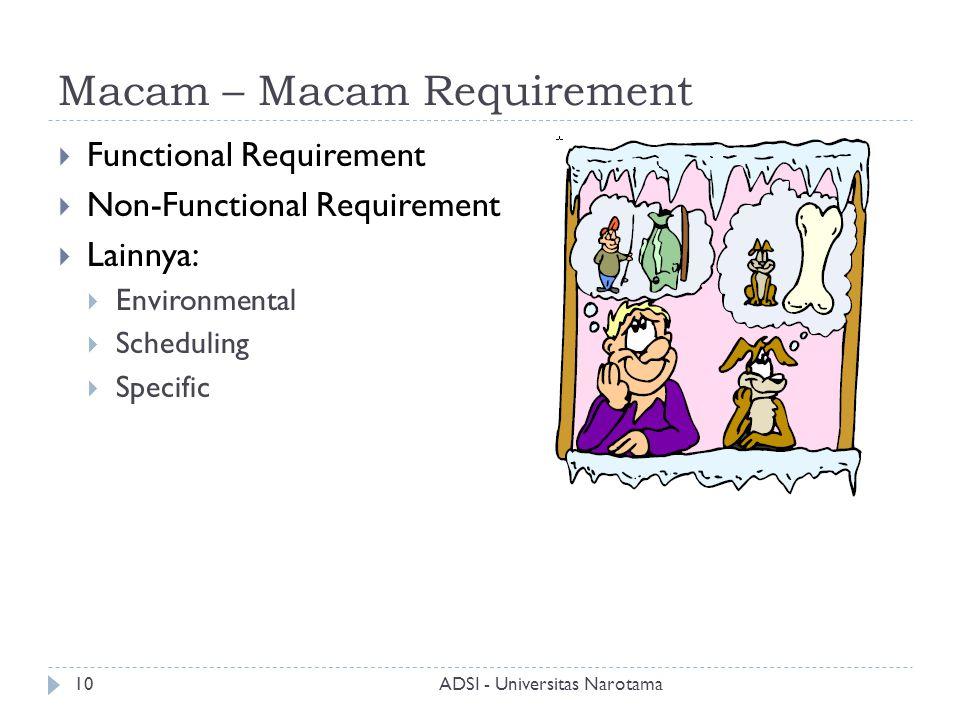 Macam – Macam Requirement  Functional Requirement  Non-Functional Requirement  Lainnya:  Environmental  Scheduling  Specific ADSI - Universitas