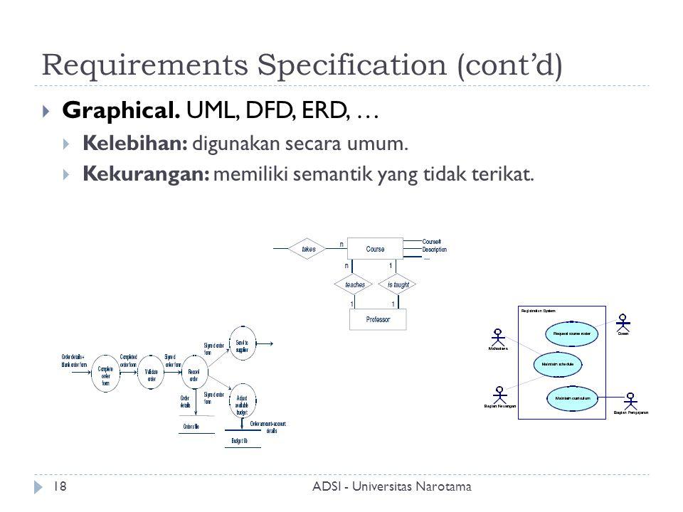 Requirements Specification (cont'd)  Graphical. UML, DFD, ERD, …  Kelebihan: digunakan secara umum.  Kekurangan: memiliki semantik yang tidak terik