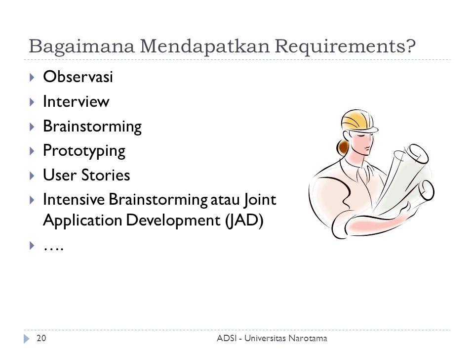Bagaimana Mendapatkan Requirements?  Observasi  Interview  Brainstorming  Prototyping  User Stories  Intensive Brainstorming atau Joint Applicat