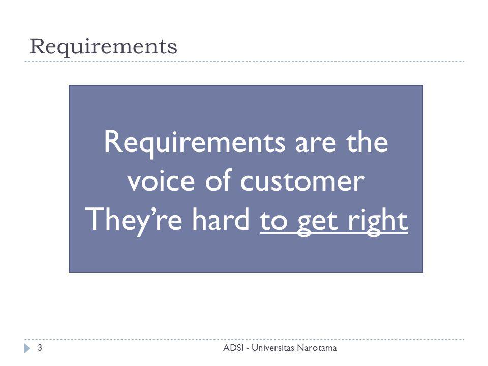 Requirements yang Berkualitas  Correct – hanya perspektif yang dapat menentukan.