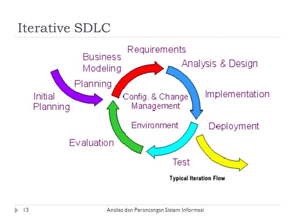 Iterative SDLC Analisa dan Perancangan Sistem Informasi13