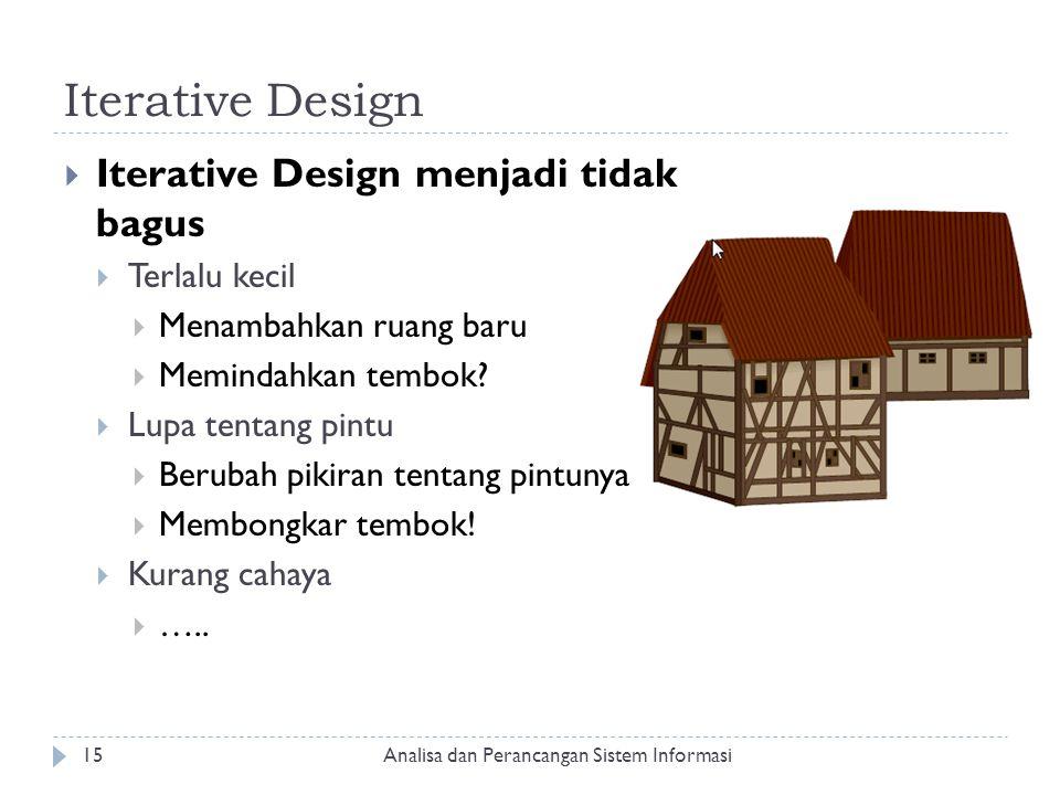 Iterative Design  Iterative Design menjadi tidak bagus  Terlalu kecil  Menambahkan ruang baru  Memindahkan tembok?  Lupa tentang pintu  Berubah