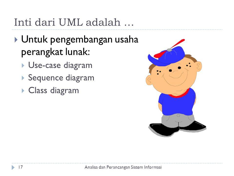 Inti dari UML adalah …  Untuk pengembangan usaha perangkat lunak:  Use-case diagram  Sequence diagram  Class diagram Analisa dan Perancangan Siste