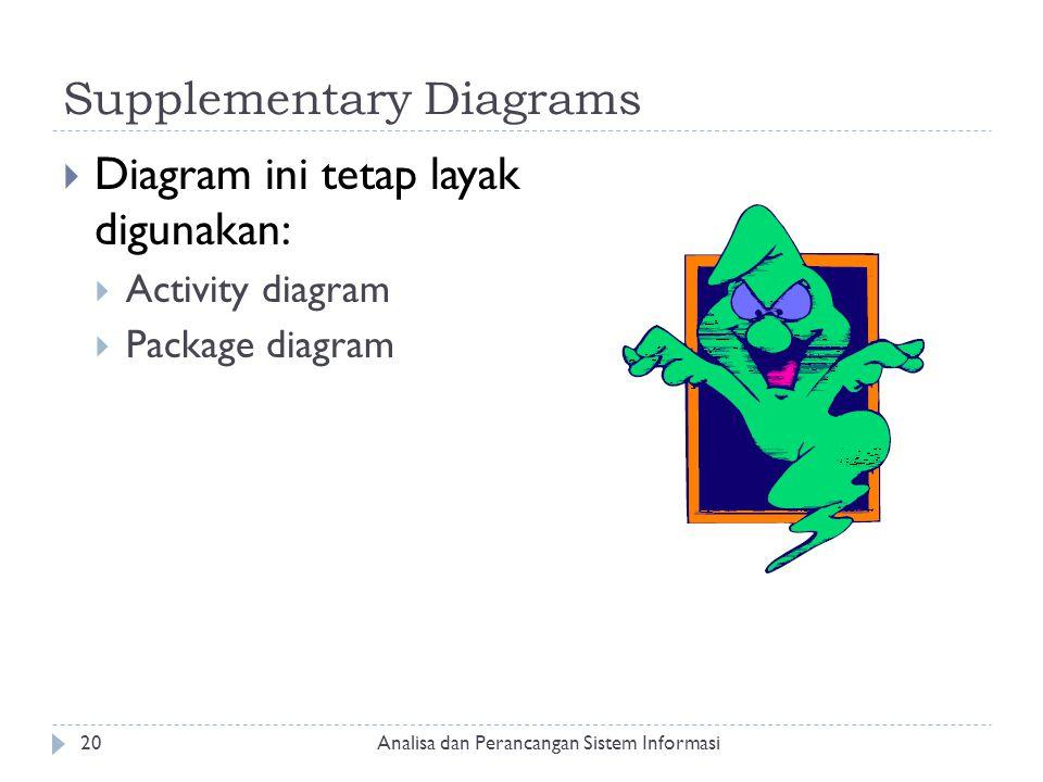 Supplementary Diagrams  Diagram ini tetap layak digunakan:  Activity diagram  Package diagram Analisa dan Perancangan Sistem Informasi20