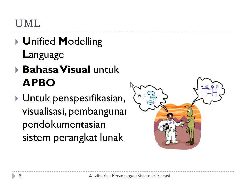 UML  Unified Modelling Language  Bahasa Visual untuk APBO  Untuk penspesifikasian, visualisasi, pembangunan, pendokumentasian sistem perangkat luna