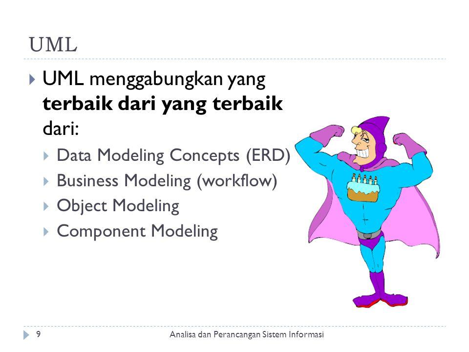UML  UML menggabungkan yang terbaik dari yang terbaik dari:  Data Modeling Concepts (ERD)  Business Modeling (workflow)  Object Modeling  Compone