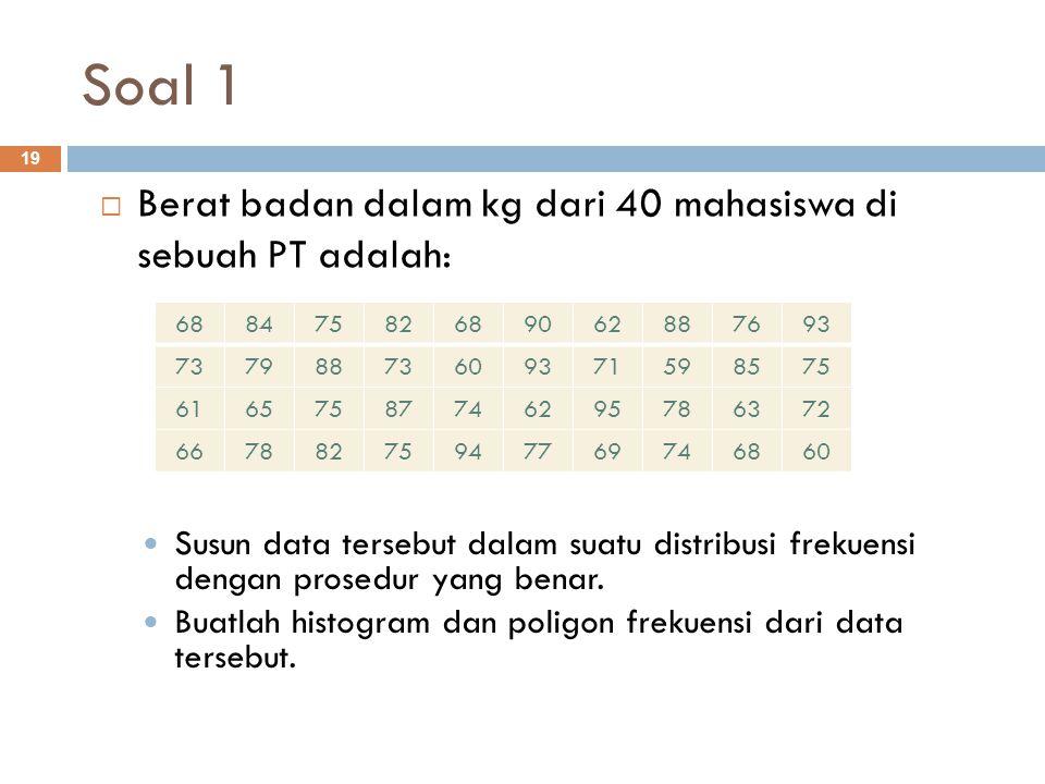 Soal 1 19  Berat badan dalam kg dari 40 mahasiswa di sebuah PT adalah: 68847582689062887693 73798873609371598575 61657587746295786372 66788275947769746860 Susun data tersebut dalam suatu distribusi frekuensi dengan prosedur yang benar.