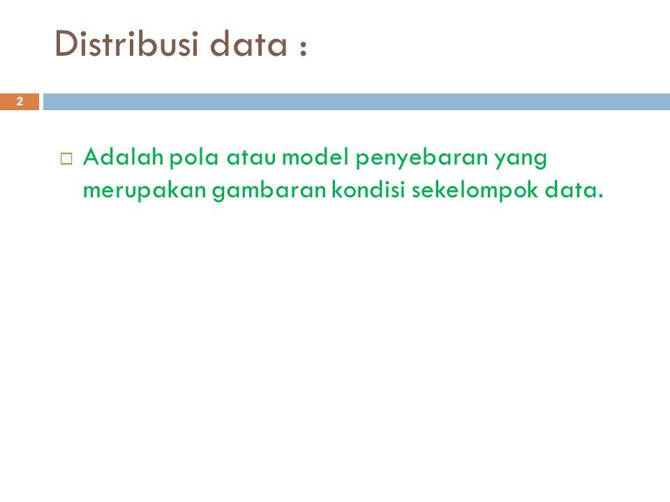 Bentuk distribusi standar : 3  Simetris  Jika penyebaran data sebelah kiri dan kanan dari nilai rata-rata populasi adalah sama.