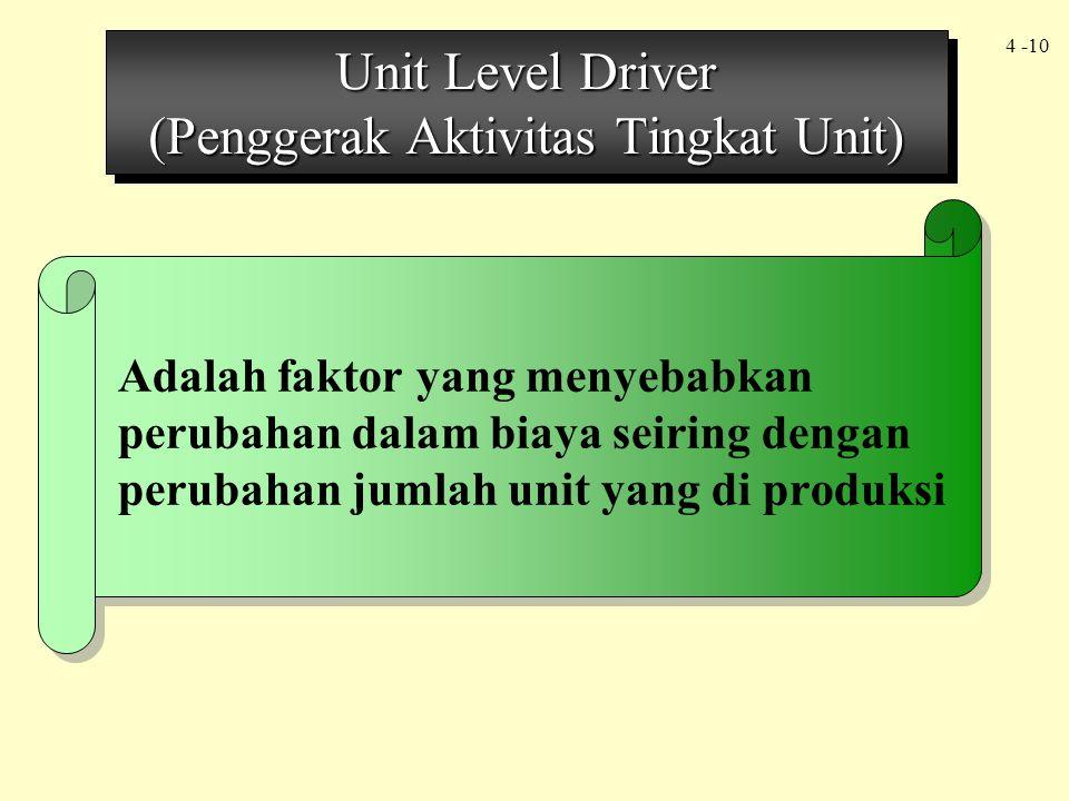 4 -10 Adalah faktor yang menyebabkan perubahan dalam biaya seiring dengan perubahan jumlah unit yang di produksi Unit Level Driver (Penggerak Aktivita