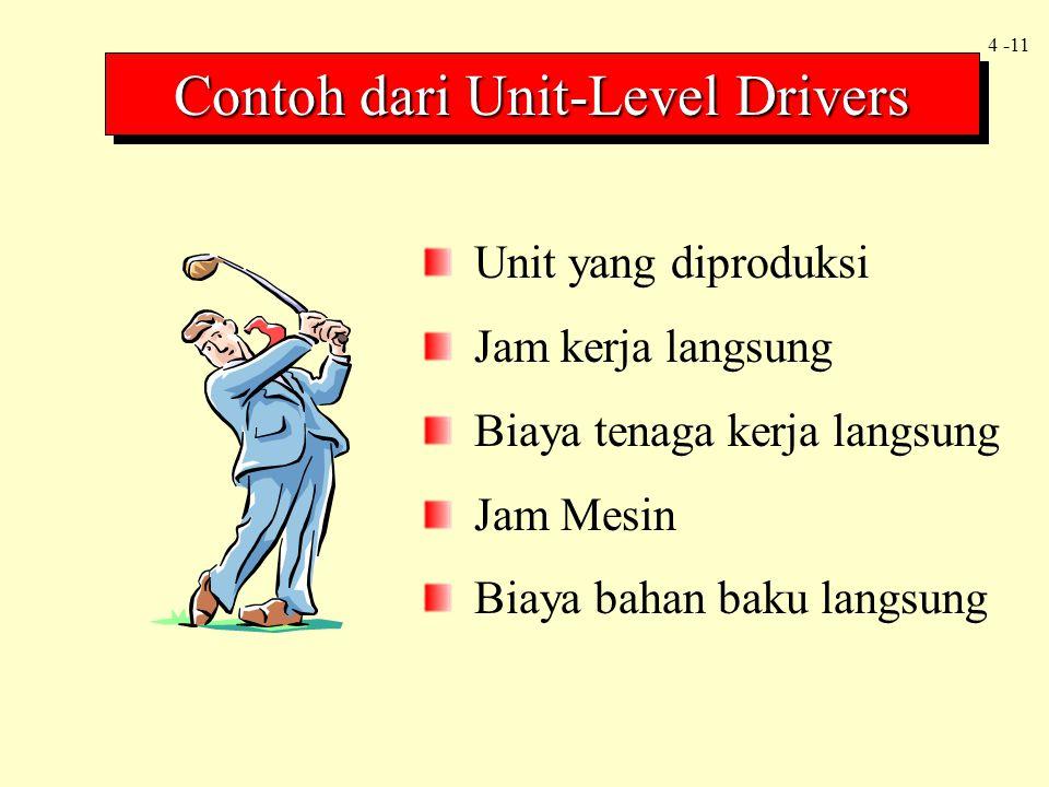 4 -11 Contoh dari Unit-Level Drivers Unit yang diproduksi Jam kerja langsung Biaya tenaga kerja langsung Jam Mesin Biaya bahan baku langsung