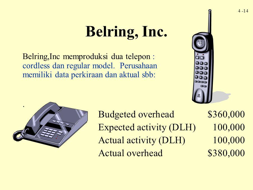 4 -14 Belring, Inc. Belring,Inc memproduksi dua telepon : cordless dan regular model. Perusahaan memiliki data perkiraan dan aktual sbb:. Budgeted ove