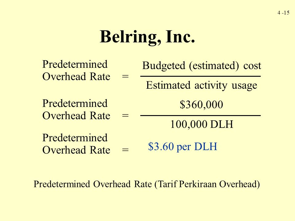 4 -15 Predetermined Overhead Rate = Belring, Inc. Budgeted (estimated) cost Estimated activity usage Predetermined Overhead Rate = $360,000 100,000 DL
