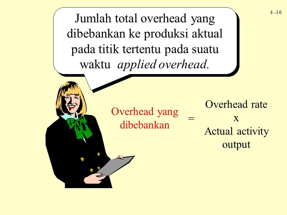 4 -16 Jumlah total overhead yang dibebankan ke produksi aktual pada titik tertentu pada suatu waktu applied overhead. Overhead yang dibebankan = Overh
