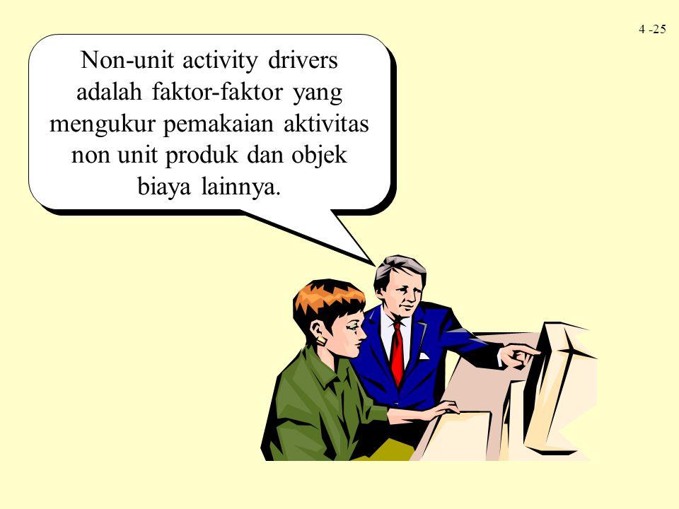 4 -25 Non-unit activity drivers adalah faktor-faktor yang mengukur pemakaian aktivitas non unit produk dan objek biaya lainnya.
