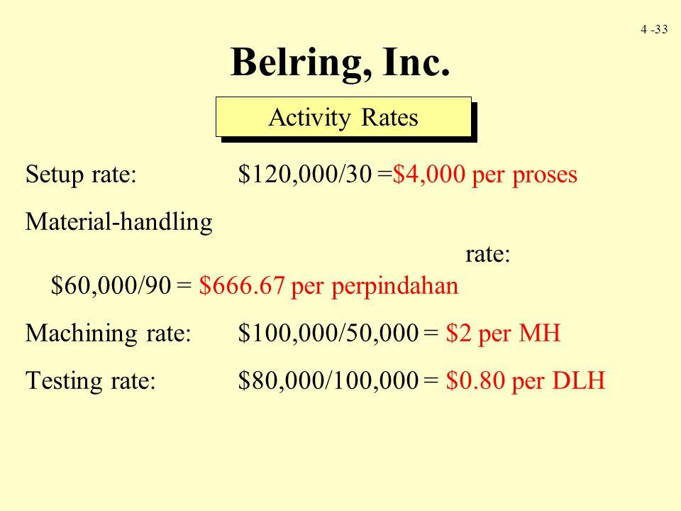 4 -33 Setup rate:$120,000/30 =$4,000 per proses Material-handling rate: $60,000/90 = $666.67 per perpindahan Machining rate:$100,000/50,000 = $2 per M