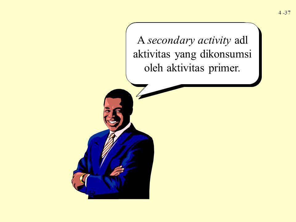 4 -37 A primary activity adl aktivitas yang dikonsumsi produk atau pelanggan. A secondary activity adl aktivitas yang dikonsumsi oleh aktivitas primer