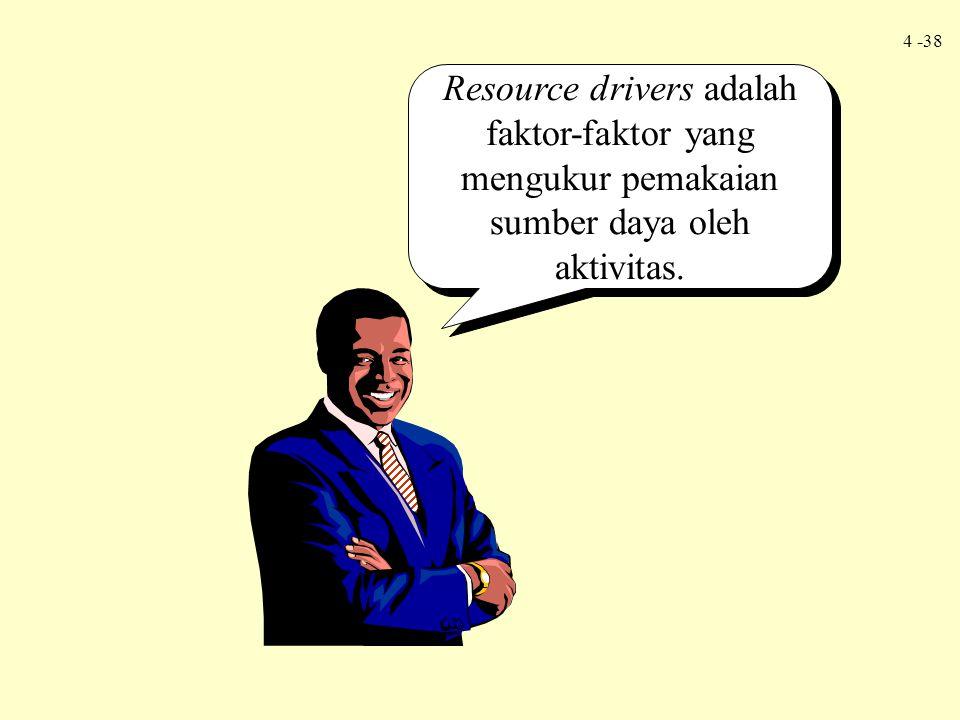 4 -38 Resource drivers adalah faktor-faktor yang mengukur pemakaian sumber daya oleh aktivitas.