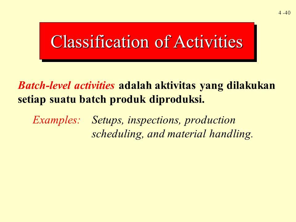 4 -40 Batch-level activities adalah aktivitas yang dilakukan setiap suatu batch produk diproduksi. Examples: Setups, inspections, production schedulin