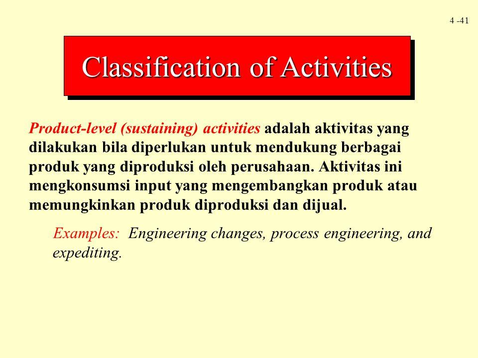 4 -41 Product-level (sustaining) activities adalah aktivitas yang dilakukan bila diperlukan untuk mendukung berbagai produk yang diproduksi oleh perus