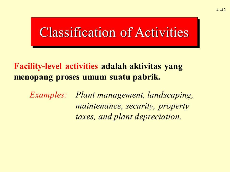 4 -42 Facility-level activities adalah aktivitas yang menopang proses umum suatu pabrik. Examples: Plant management, landscaping, maintenance, securit