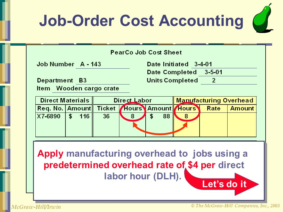 © The McGraw-Hill Companies, Inc., 2003 McGraw-Hill/Irwin Job-Order Cost Accounting Apply manufacturing overhead to jobs using a predetermined overhea