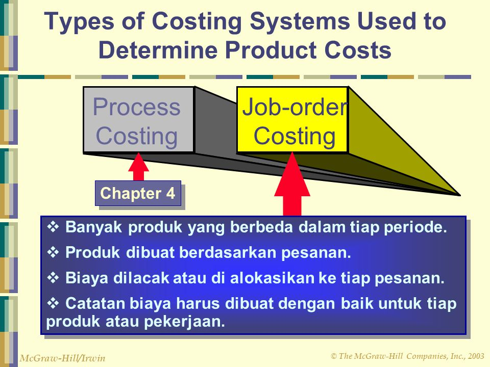 © The McGraw-Hill Companies, Inc., 2003 McGraw-Hill/Irwin Job Order Costing System Process Costing Job-order Costing Typical job order cost applications:  Special-order printing  Building construction Also used in the service industry  Hospitals  Law firms Typical job order cost applications:  Special-order printing  Building construction Also used in the service industry  Hospitals  Law firms